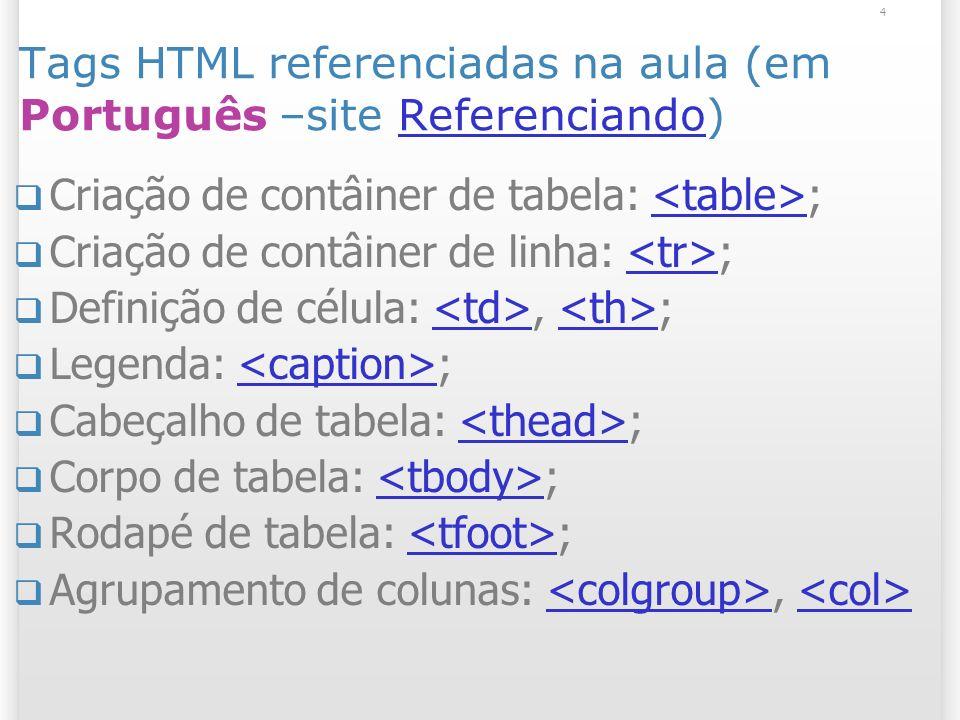 4 Tags HTML referenciadas na aula (em Português –site Referenciando)Referenciando Criação de contâiner de tabela: ; Criação de contâiner de linha: ; D