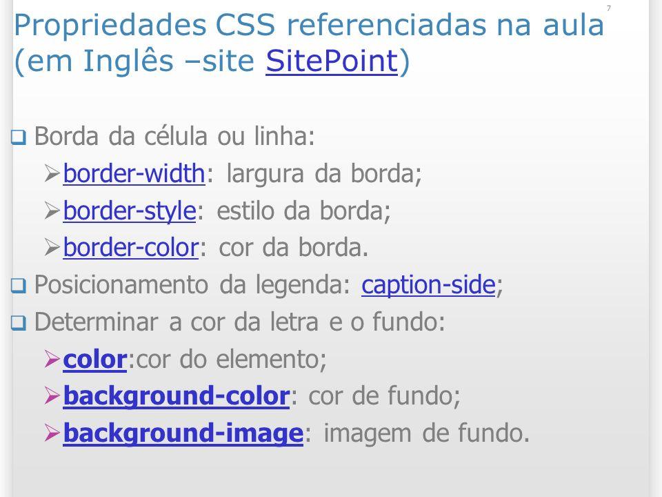 7 Propriedades CSS referenciadas na aula (em Inglês –site SitePoint)SitePoint Borda da célula ou linha: border-width: largura da borda; border-width b