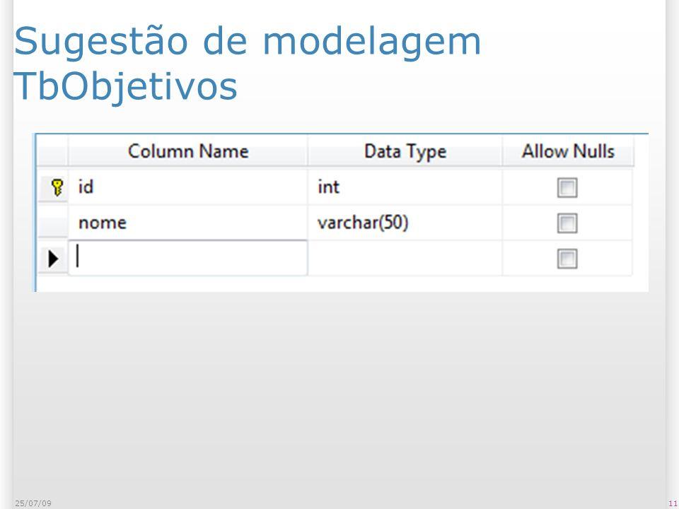 Sugestão de modelagem TbObjetivos 1125/07/09