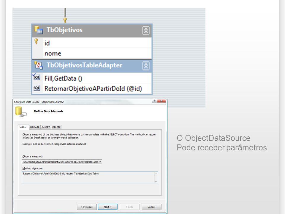 O ObjectDataSource Pode receber parâmetros