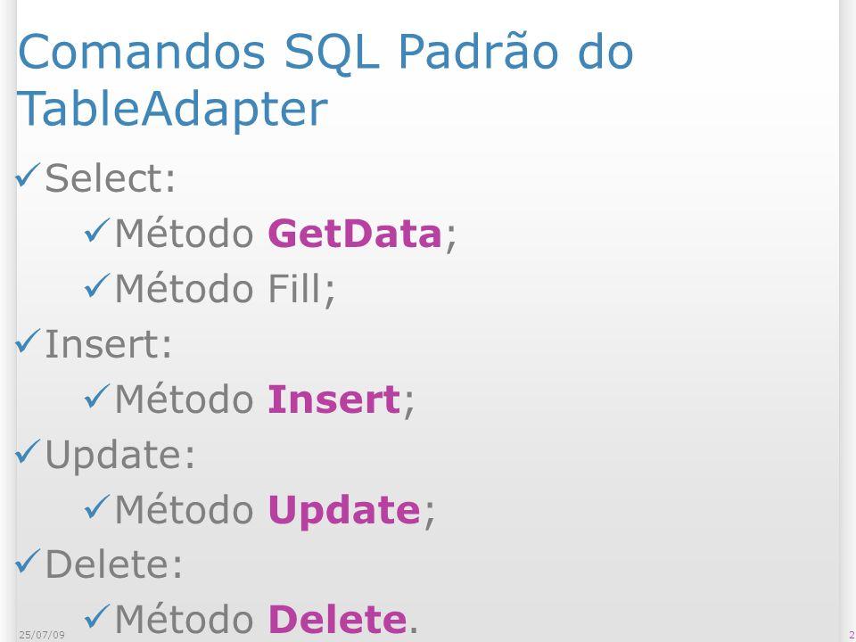 Comandos SQL Padrão do TableAdapter Select: Método GetData; Método Fill; Insert: Método Insert; Update: Método Update; Delete: Método Delete.