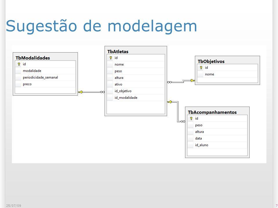 Sugestão de modelagem TbAtletas 825/07/09