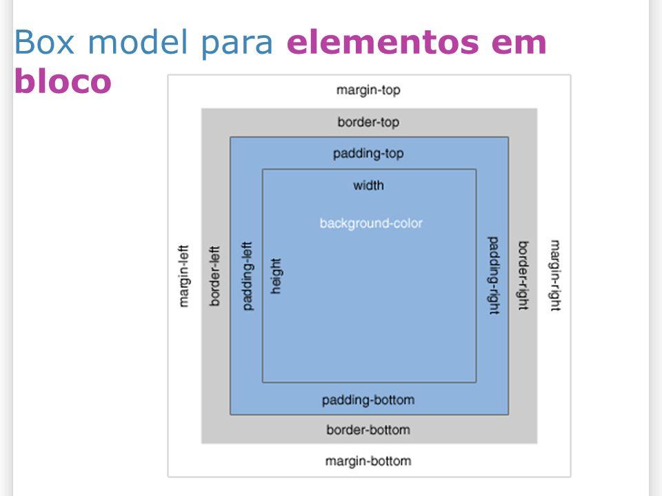 Box model para elementos em bloco