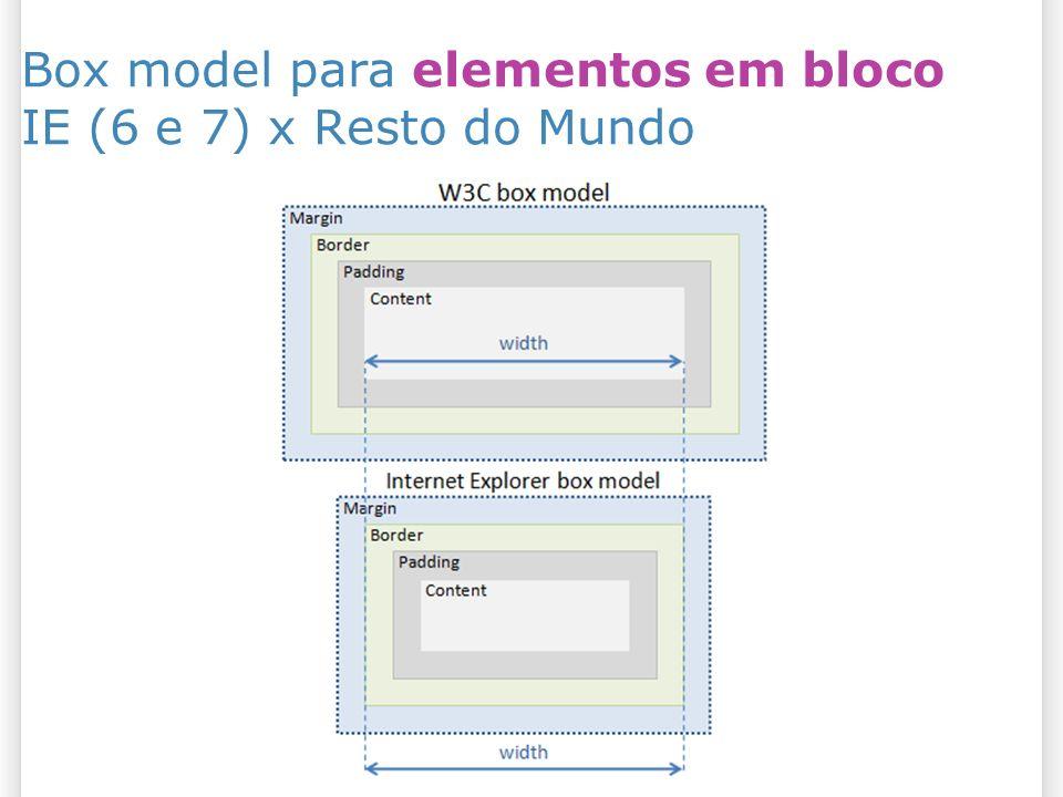 Box model para elementos em bloco IE (6 e 7) x Resto do Mundo
