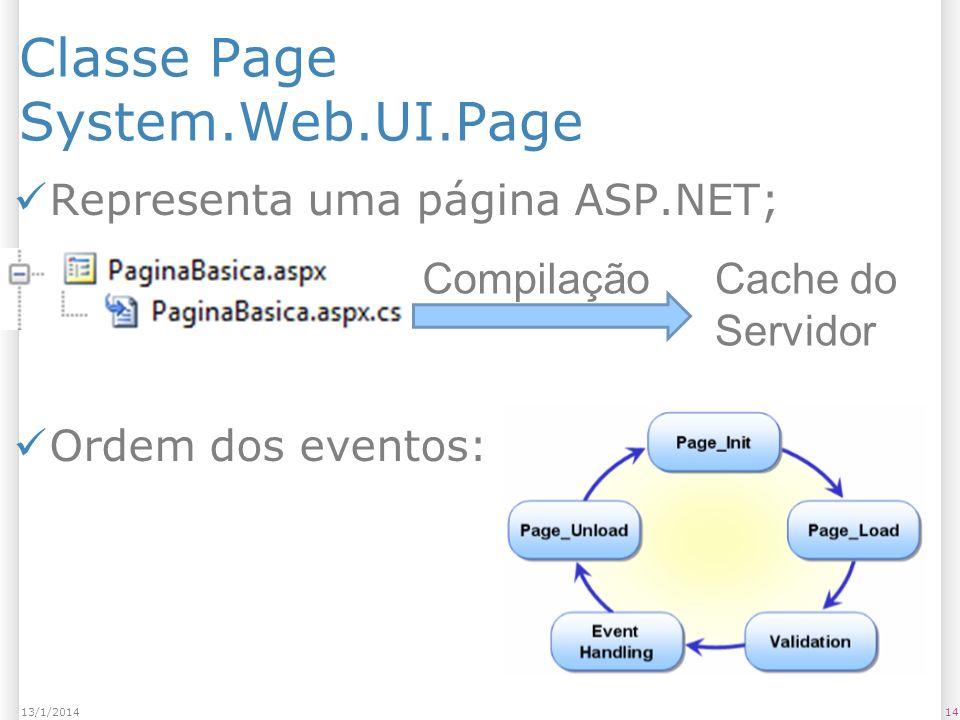 Classe Page System.Web.UI.Page Representa uma página ASP.NET; Ordem dos eventos: 1413/1/2014 Cache do Servidor Compilação