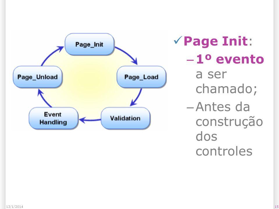 Page Init: – 1º evento a ser chamado; – Antes da construção dos controles 1513/1/2014