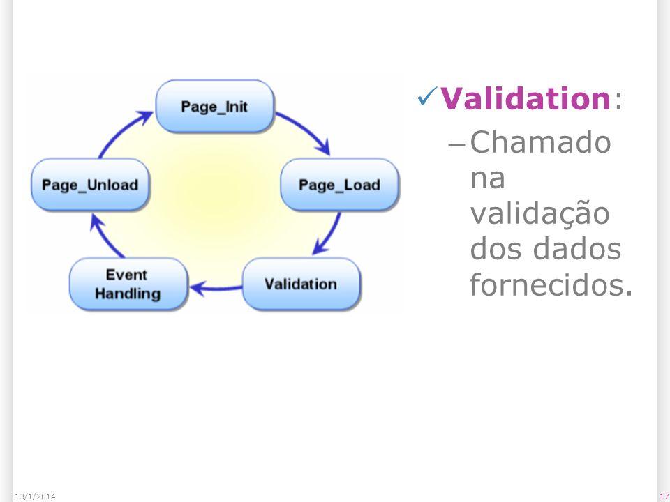 Validation: – Chamado na validação dos dados fornecidos. 1713/1/2014