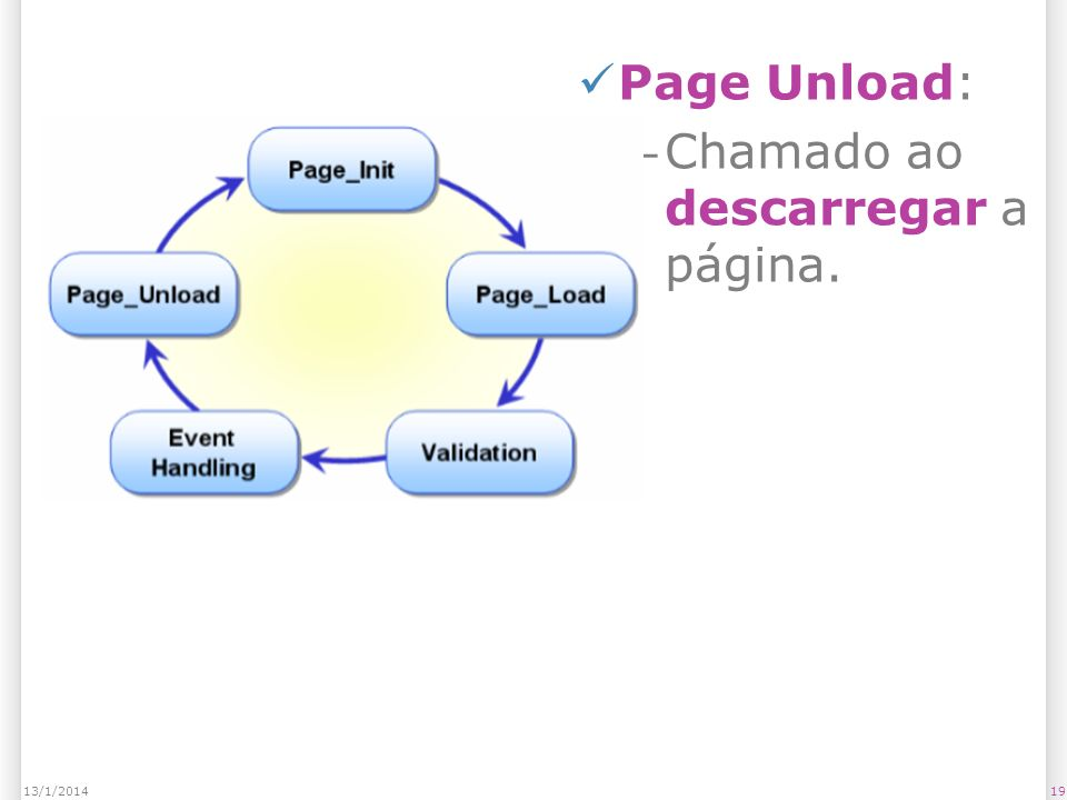 Page Unload: – Chamado ao descarregar a página. 1913/1/2014