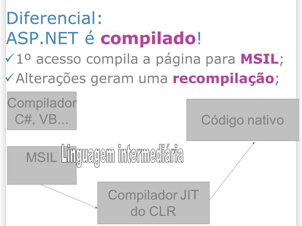 Diferencial: ASP.NET é compilado.