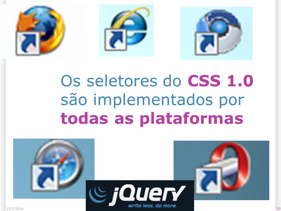 Os seletores do CSS 1.0 são implementados por todas as plataformas 3013/1/2014