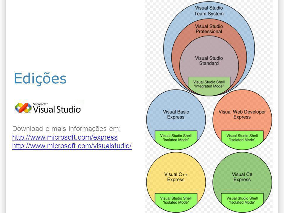Criar um novo Web Site File > New Web Site.