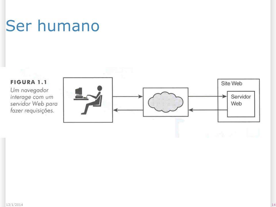 Ser humano 1413/1/2014