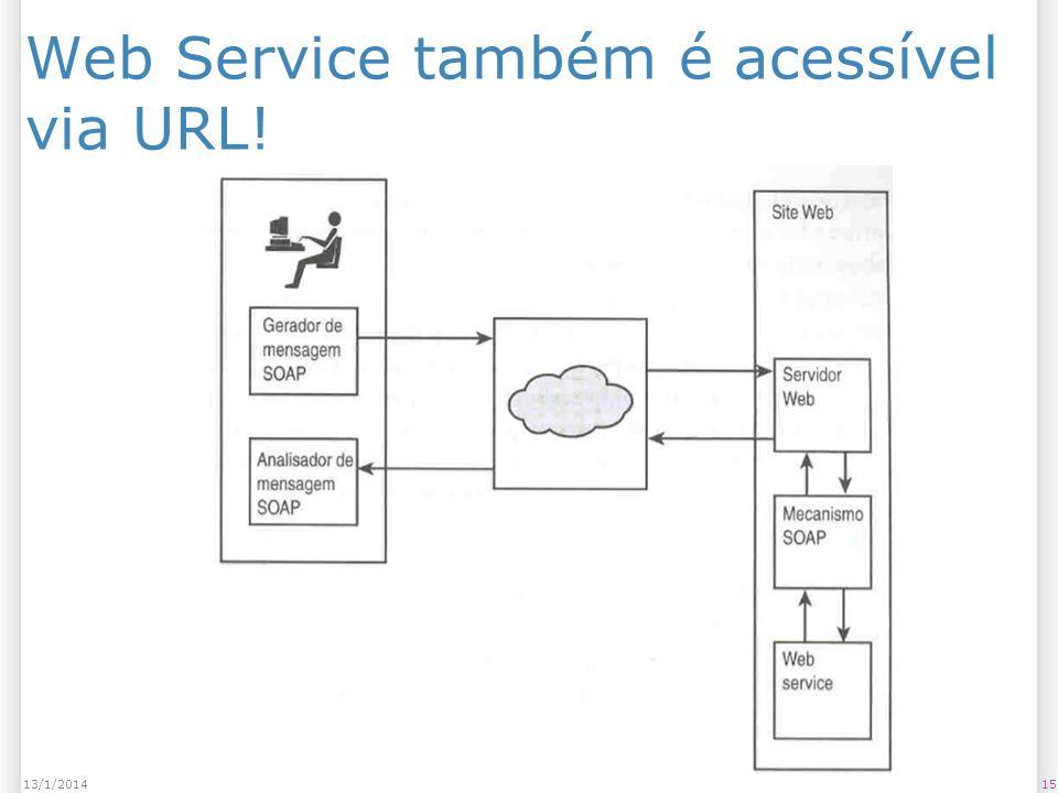 Web Service também é acessível via URL! 1513/1/2014