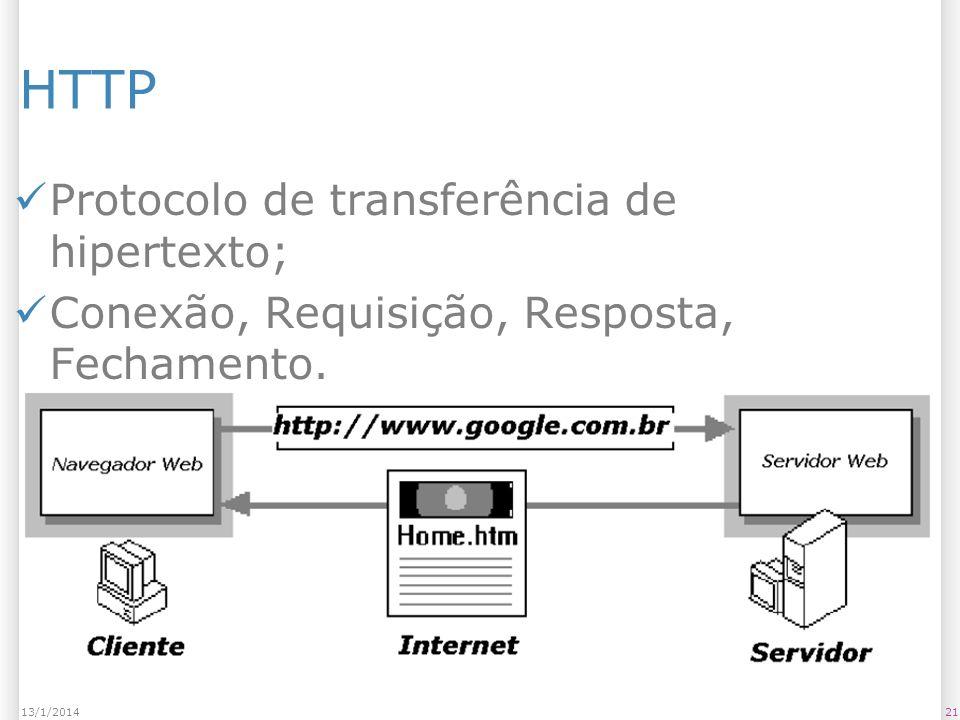 HTTP Protocolo de transferência de hipertexto; Conexão, Requisição, Resposta, Fechamento.