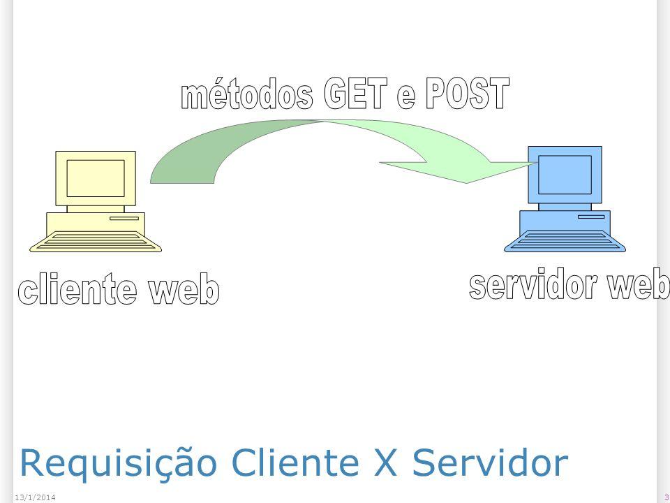 313/1/2014 Requisição Cliente X Servidor