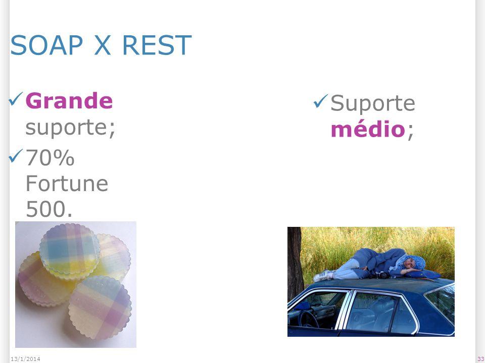 SOAP X REST Grande suporte; 70% Fortune 500. 3313/1/2014 Suporte médio;