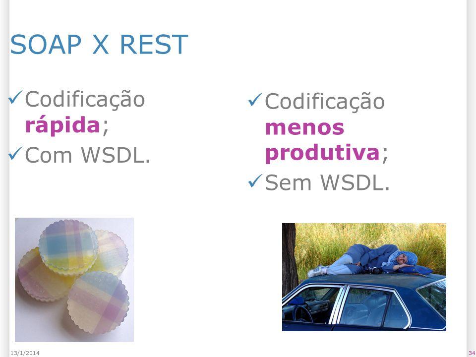 3413/1/2014 SOAP X REST Codificação rápida; Com WSDL.
