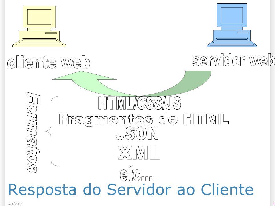 3513/1/20143513/1/2014 SOAP X REST Complexo; Pesado. 3513/1/2014 Simples e legível.