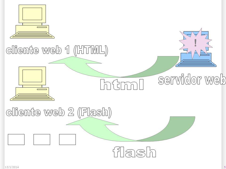 Padrões XML (eXtensible Markup Language): – Metalinguagem; – Linguagem para construir linguagens.
