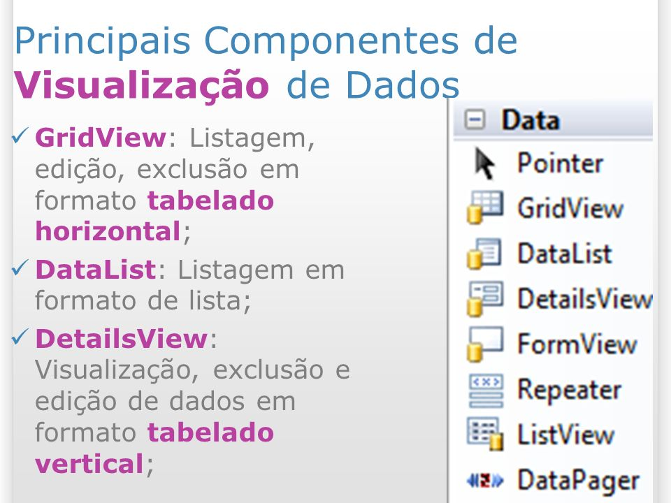 Principais Componentes de Visualização de Dados GridView: Listagem, edição, exclusão em formato tabelado horizontal; DataList: Listagem em formato de lista; DetailsView: Visualização, exclusão e edição de dados em formato tabelado vertical;