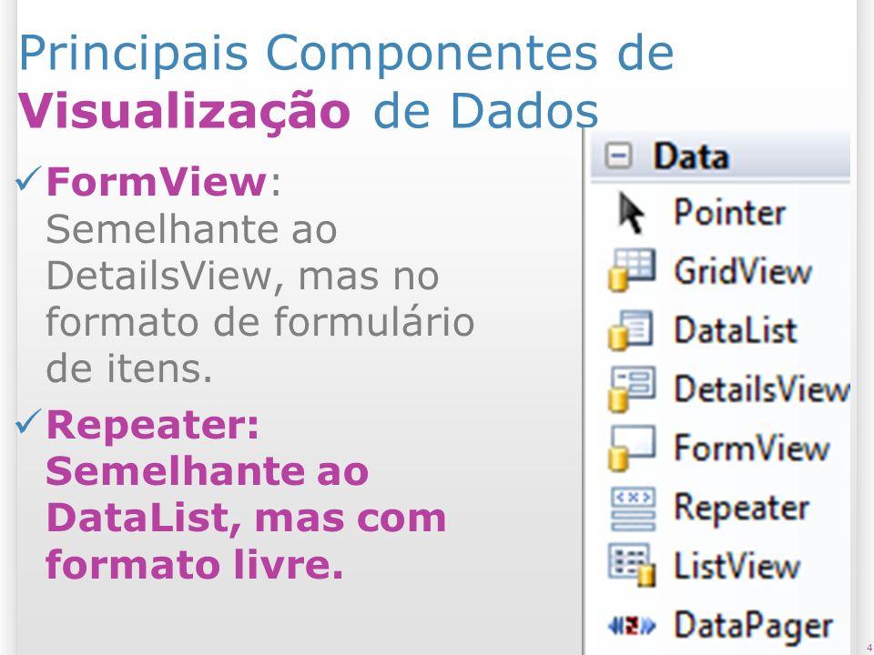 Principais Componentes de Visualização de Dados FormView: Semelhante ao DetailsView, mas no formato de formulário de itens. Repeater: Semelhante ao Da