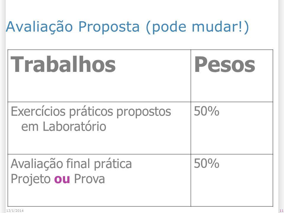 1113/1/2014 Avaliação Proposta (pode mudar!) TrabalhosPesos Exercícios práticos propostos em Laboratório 50% Avaliação final prática Projeto ou Prova 50%