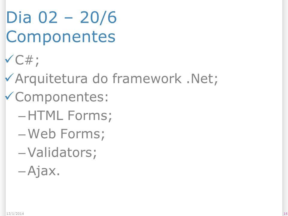 Dia 02 – 20/6 Componentes C#; Arquitetura do framework.Net; Componentes: – HTML Forms; – Web Forms; – Validators; – Ajax. 1613/1/2014