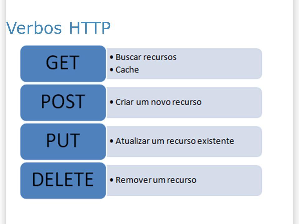 Verbos HTTP