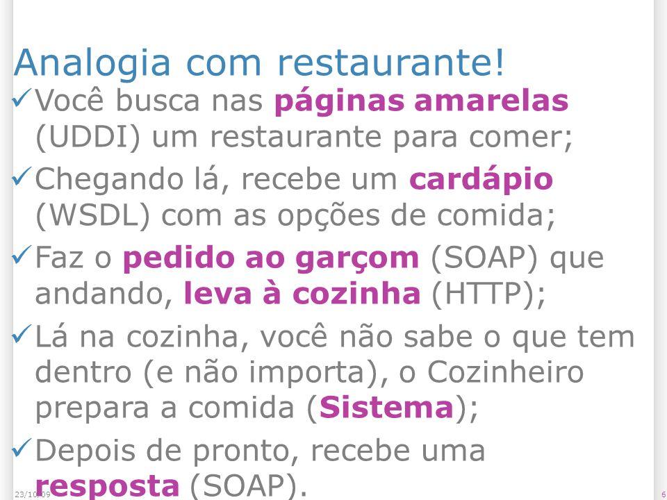 Analogia com restaurante! Você busca nas páginas amarelas (UDDI) um restaurante para comer; Chegando lá, recebe um cardápio (WSDL) com as opções de co