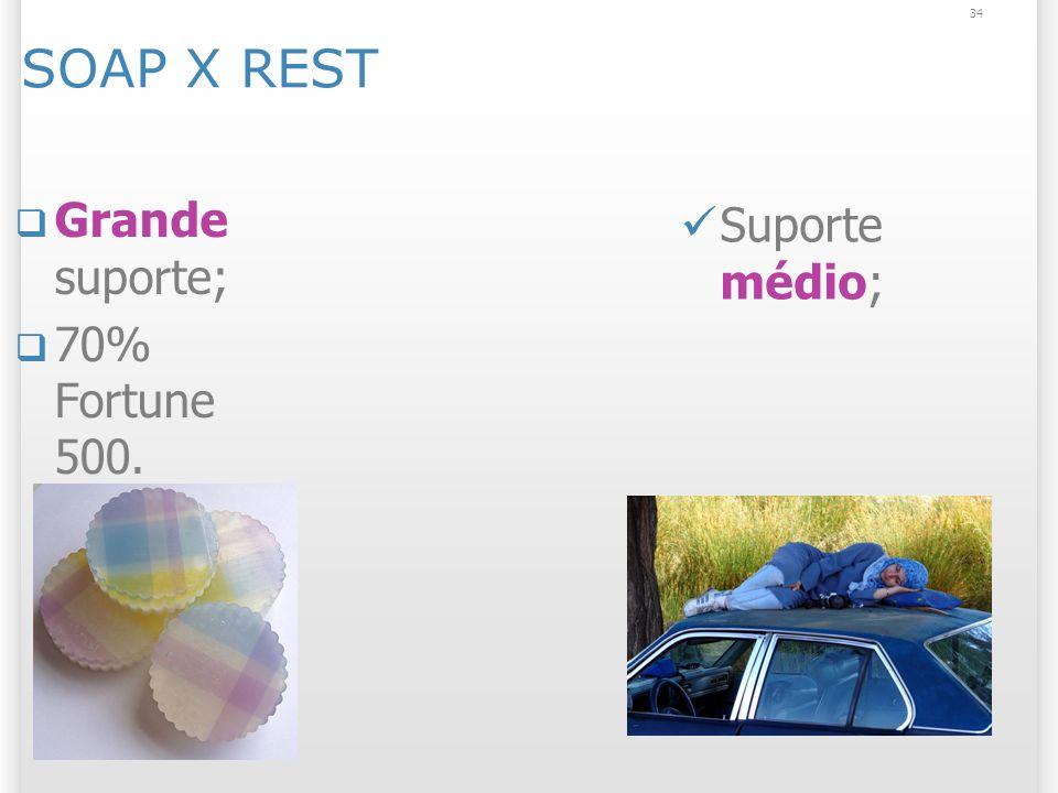 SOAP X REST Grande suporte; 70% Fortune 500. 34 Suporte médio;