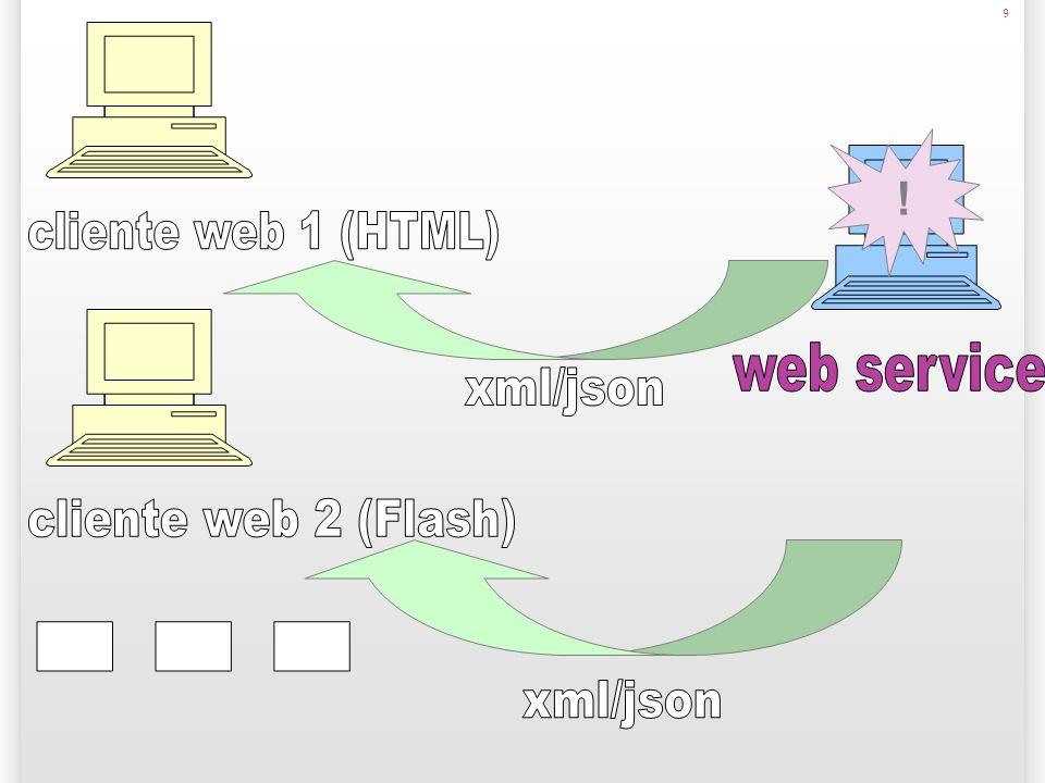 Web Service não é: Site para Web Genérico que disponibilize um serviço 10