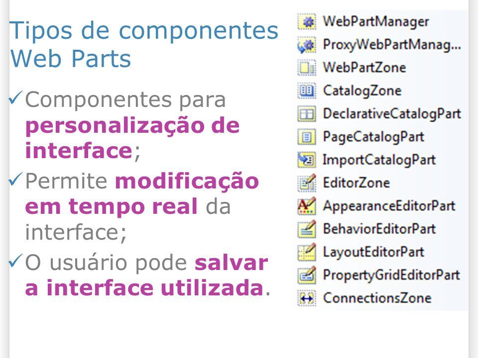 Tipos de componentes Web Parts Componentes para personalização de interface; Permite modificação em tempo real da interface; O usuário pode salvar a interface utilizada.