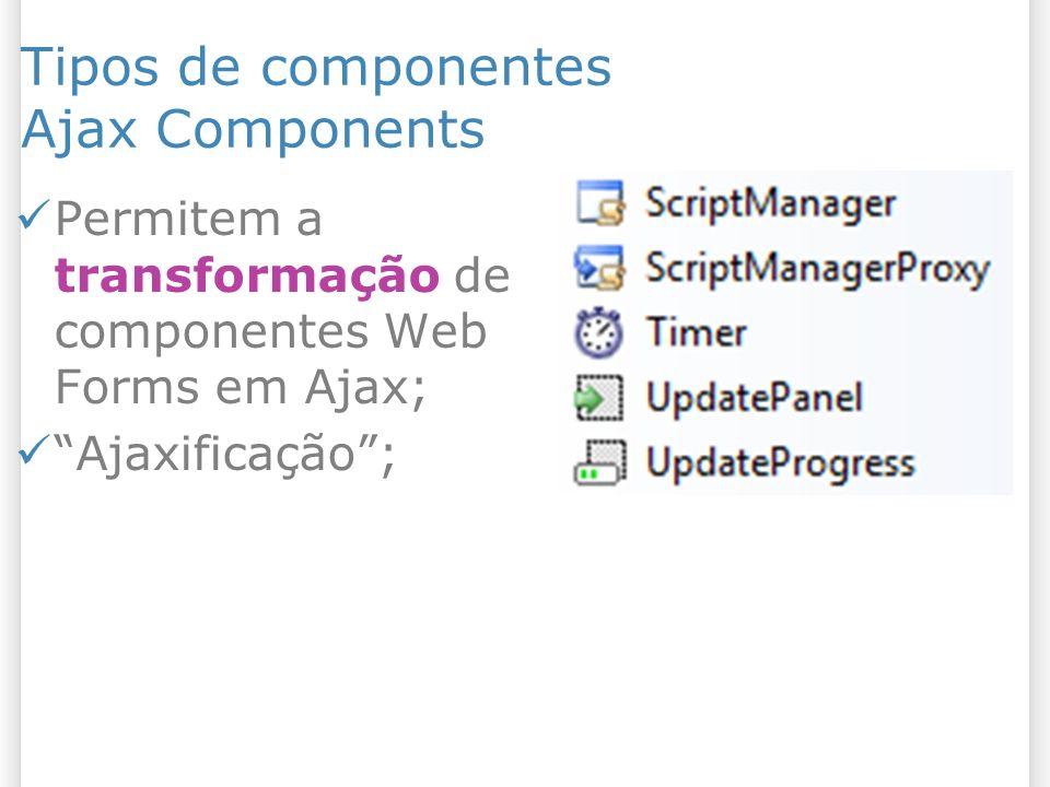 Tipos de componentes Ajax Components Permitem a transformação de componentes Web Forms em Ajax; Ajaxificação;