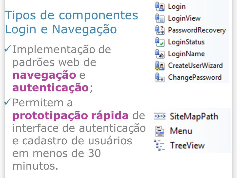 Tipos de componentes Login e Navegação Implementação de padrões web de navegação e autenticação; Permitem a prototipação rápida de interface de autenticação e cadastro de usuários em menos de 30 minutos.
