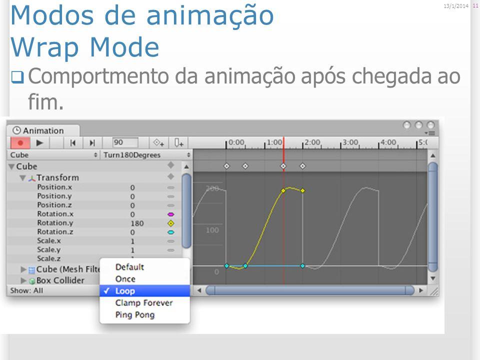 Modos de animação Wrap Mode Comportmento da animação após chegada ao fim. 11 13/1/2014