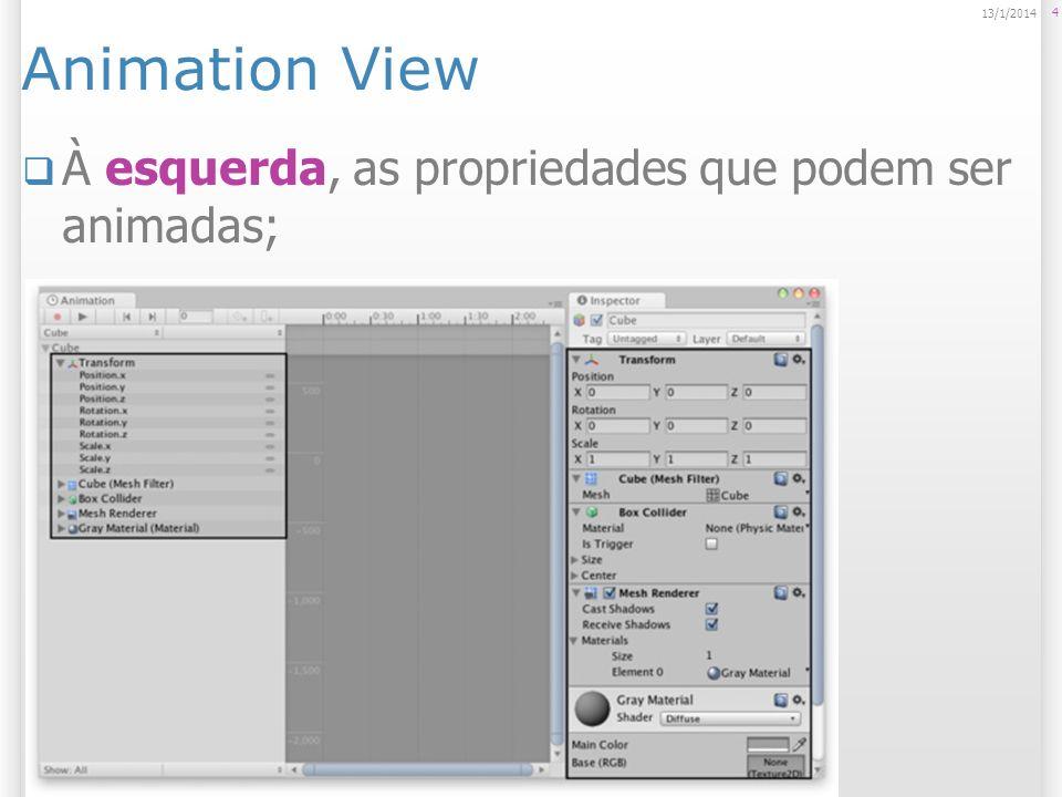 Material Complementar Manual do Unity; Manual do Unity Tutorial sobre Animation View; Tutorial sobre Animation View 15 13/1/2014