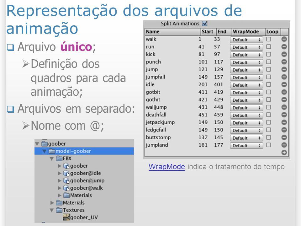 Representação dos arquivos de animação Arquivo único; Definição dos quadros para cada animação; Arquivos em separado: Nome com @; WrapModeWrapMode ind