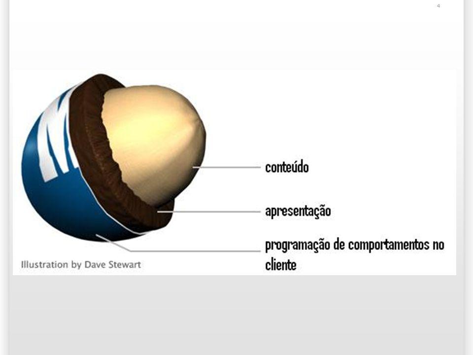 5 Separação entre camadas HTML: Conteúdo; Dados e estrutura; CSS: Apresentação; Formatação, layout, cores, fontes, posicionamento.