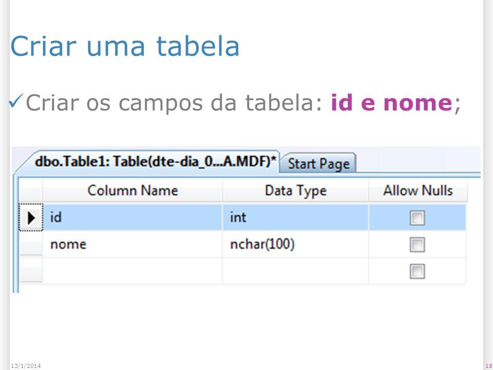 Criar uma tabela Criar os campos da tabela: id e nome; 1813/1/2014