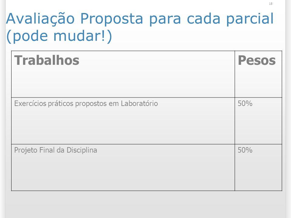 18 Avaliação Proposta para cada parcial (pode mudar!) TrabalhosPesos Exercícios práticos propostos em Laboratório50% Projeto Final da Disciplina50%