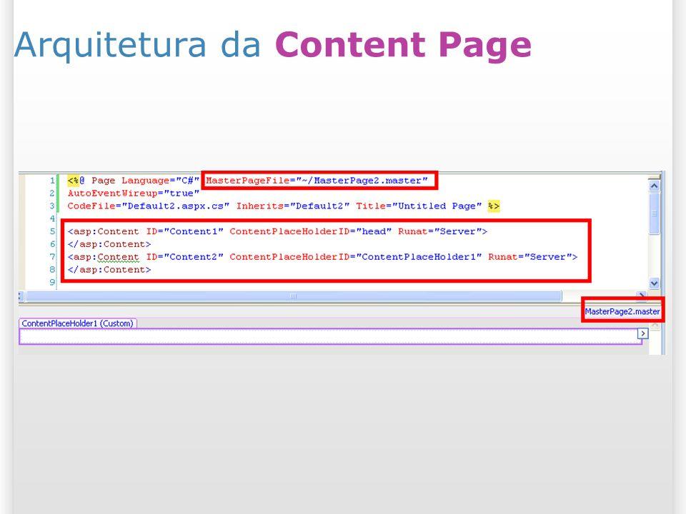 Arquitetura da Content Page