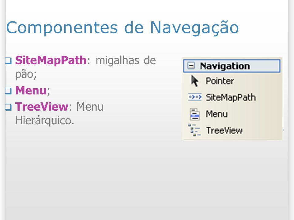 Componentes de Navegação SiteMapPath: migalhas de pão; Menu; TreeView: Menu Hierárquico.