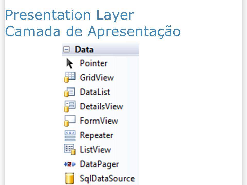 Presentation Layer Camada de Apresentação