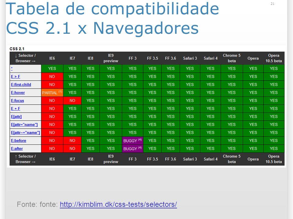 Tabela de compatibilidade CSS 2.1 x Navegadores 21 Fonte: fonte: http://kimblim.dk/css-tests/selectors/http://kimblim.dk/css-tests/selectors/