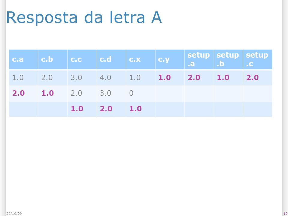 Resposta da letra A 1020/10/09 c.ac.bc.cc.dc.xc.y setup.a setup.b setup.c 1.02.03.04.01.0 2.01.02.0 1.02.03.00 1.02.01.0