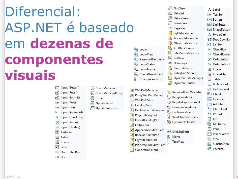 Diferencial: ASP.NET é baseado em dezenas de componentes visuais 314/1/2014