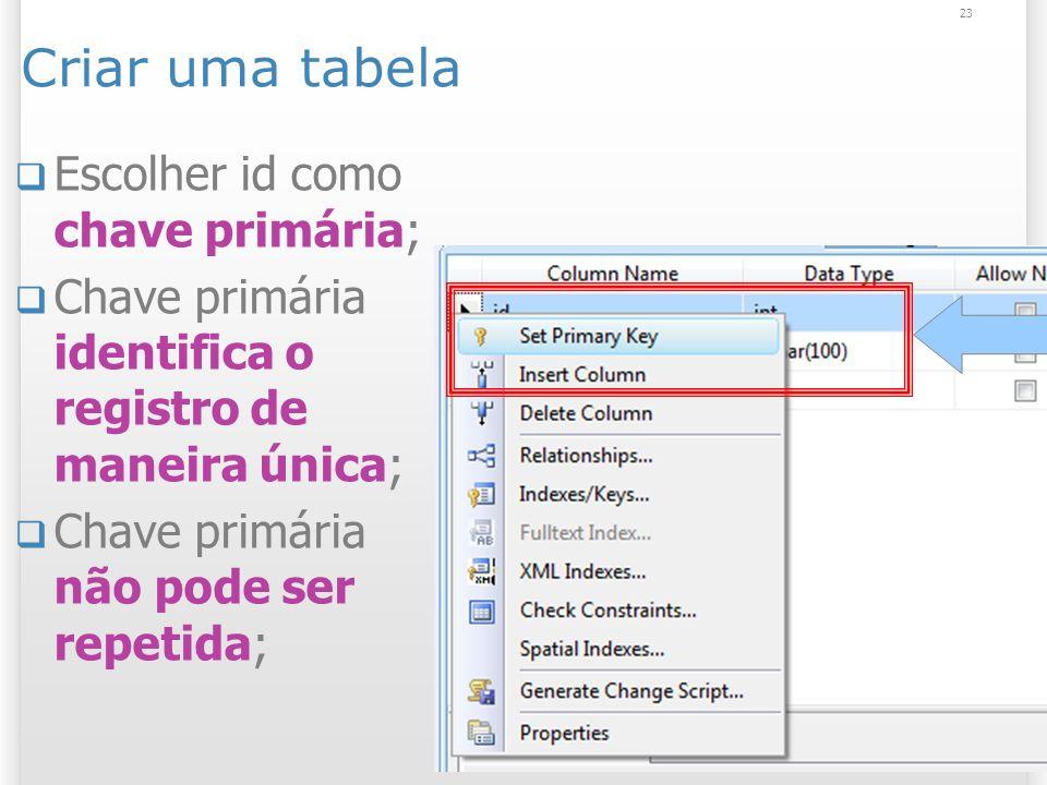 Criar uma tabela Escolher id como chave primária; Chave primária identifica o registro de maneira única; Chave primária não pode ser repetida; 23
