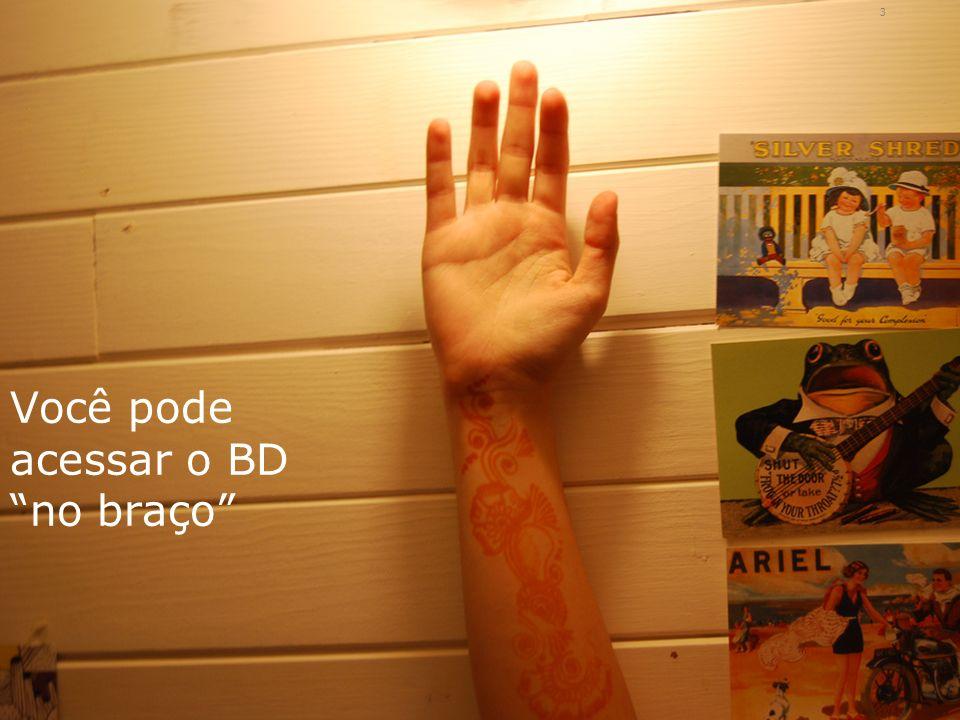 SELECT SELECT * from Pessoa Listagem dos registros
