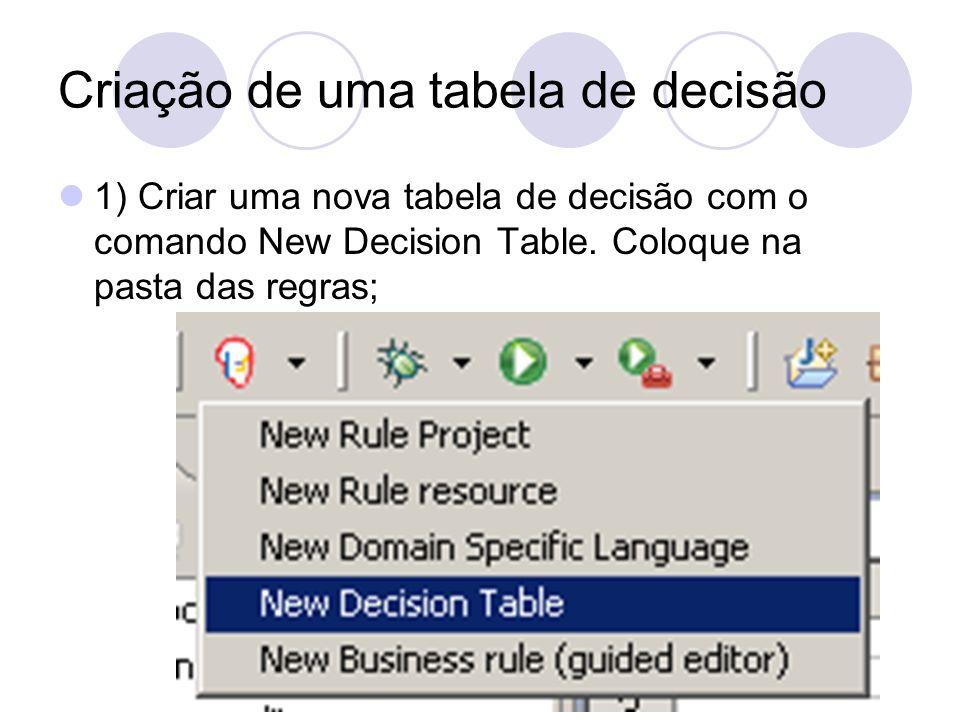 Criação de uma tabela de decisão 1) Criar uma nova tabela de decisão com o comando New Decision Table. Coloque na pasta das regras;