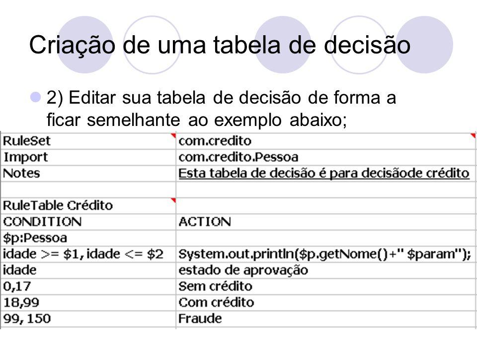Criação de uma tabela de decisão 2) Editar sua tabela de decisão de forma a ficar semelhante ao exemplo abaixo;